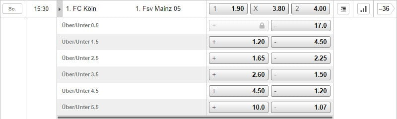 Over/Under Wetten bei Bet3000